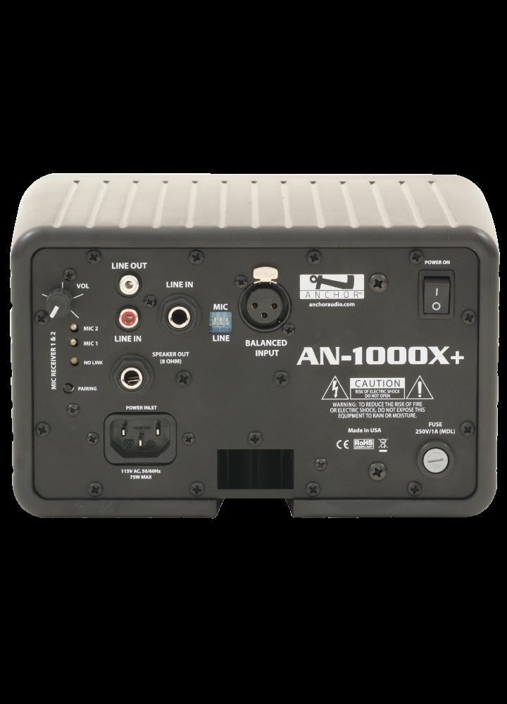anx-back-panel